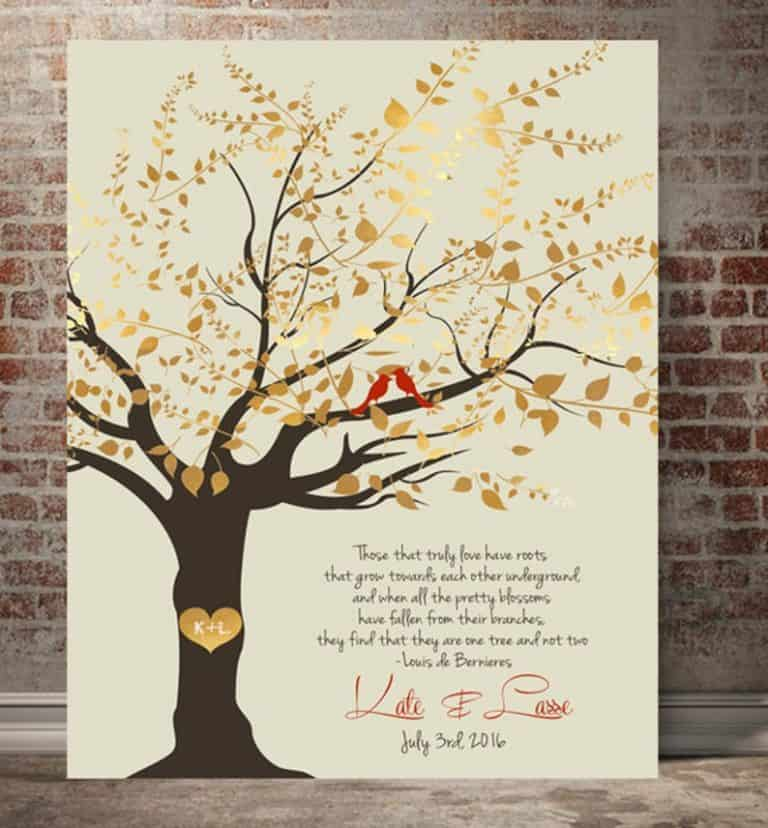 30th anniversary gift for parents - parent tree of life