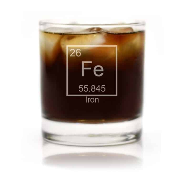 creative 6th anniversary gift: iron periodic table of elements glass
