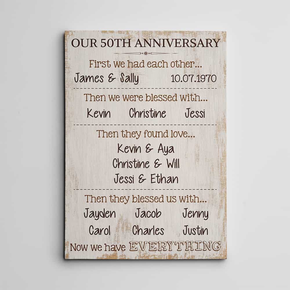 Our 50th Anniversary Story - 50th anniversary gifts