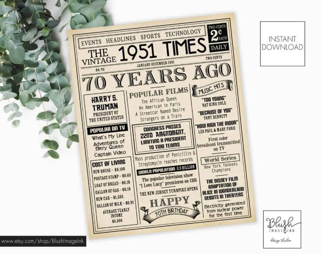 1951 Birthday Newspaper