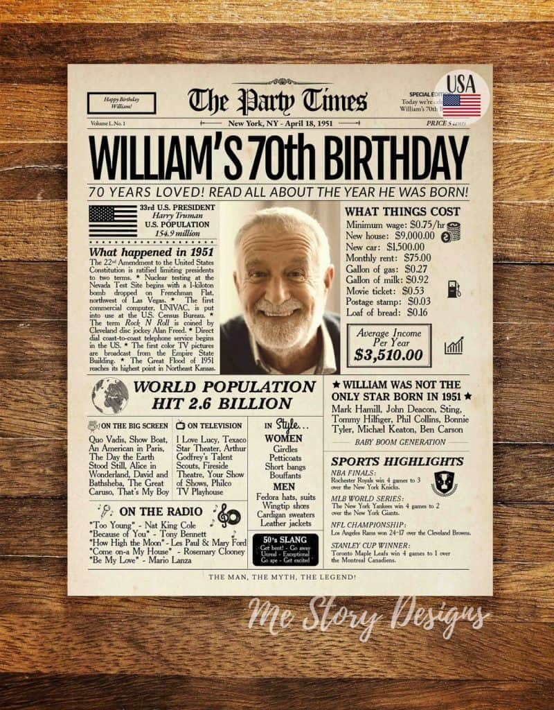 70th Birthday Newspaper Poster Sign