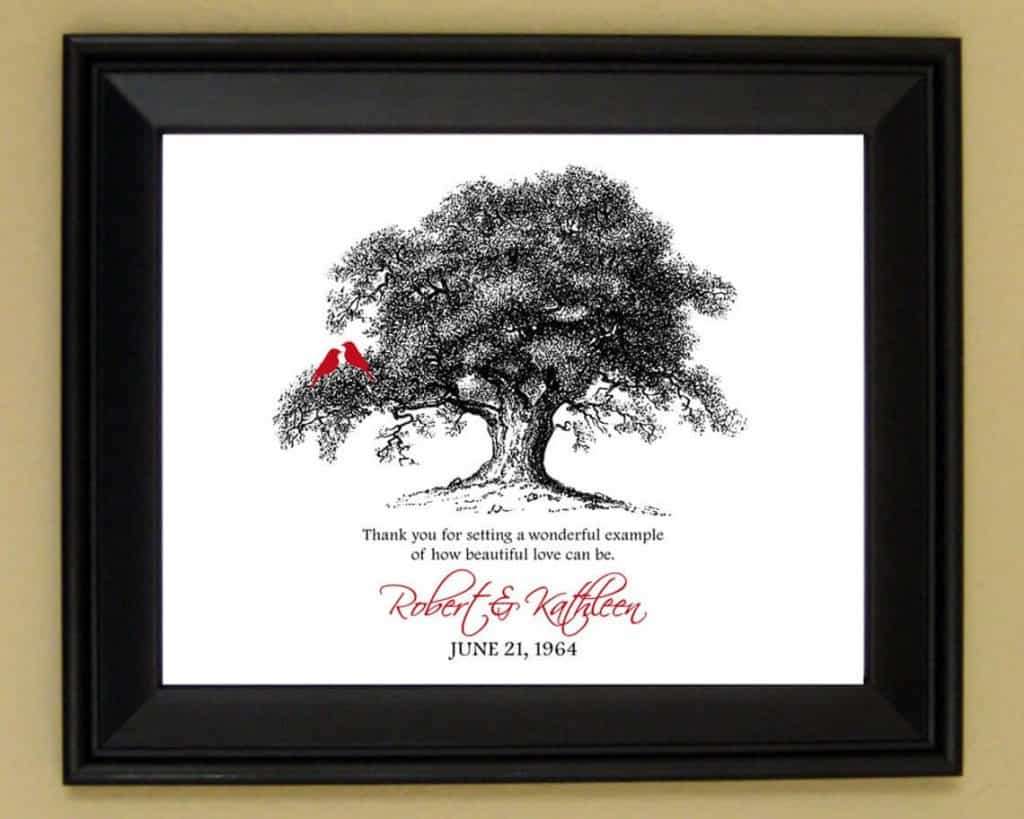 anniversary gift for parents: birds in tree anniversary art print