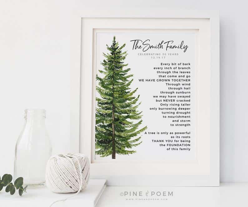 wedding anniversary gifts for parents: custom poem print