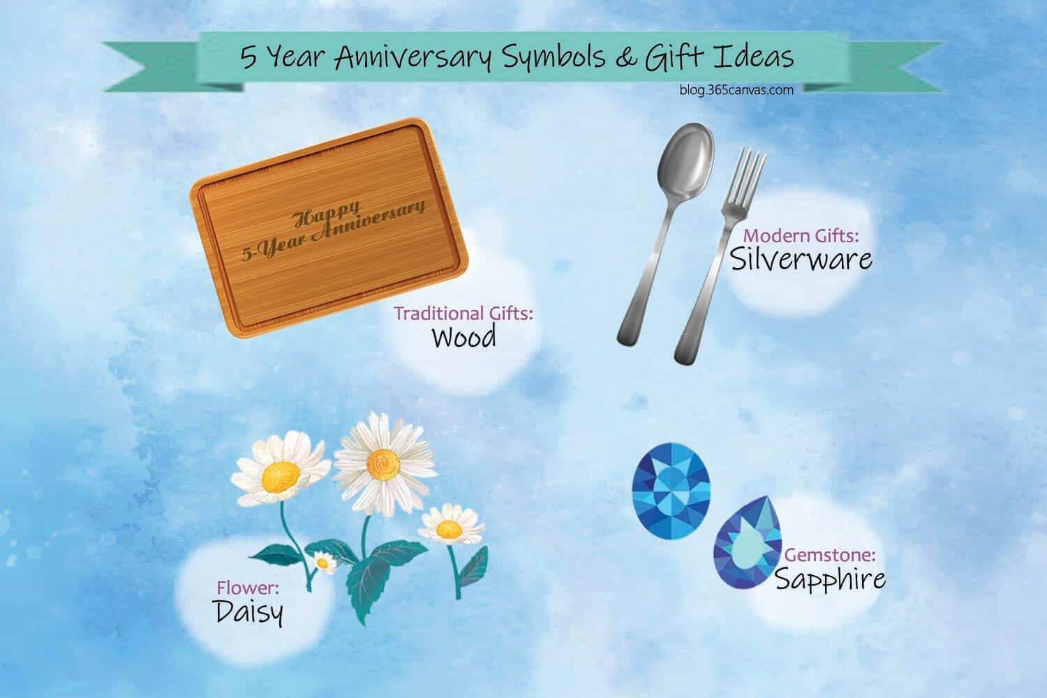 5 year anniversary gifts and symbol
