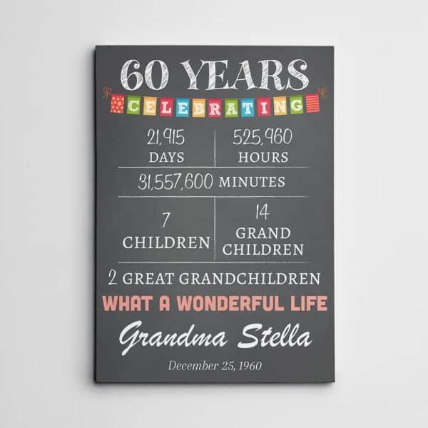 Personalized X Years Celebrating Custom Birthday Gift for Grandma