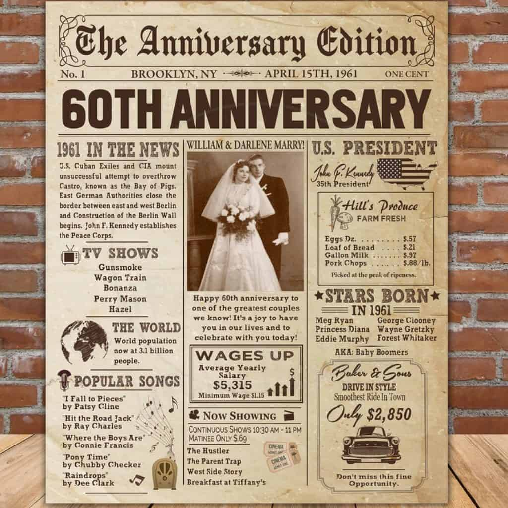 Newspaper Photo Poster - 60th anniversary gift