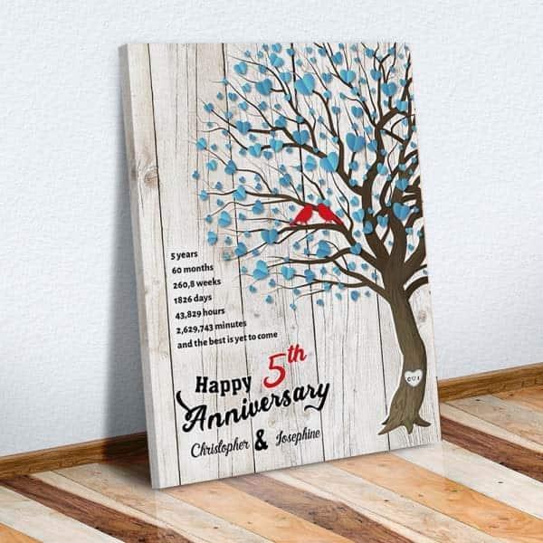 5th-Anniversary-Family-Tree-Canvas