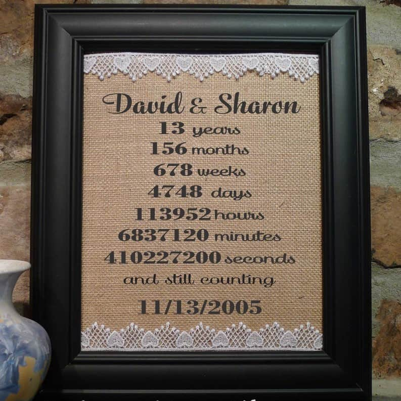 13th Anniversary Lace Frame