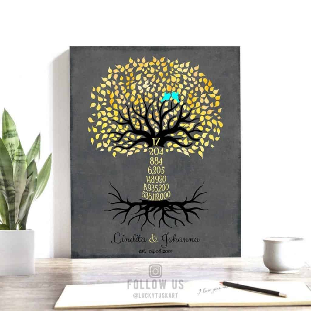 17 Year Anniversary Gift, 17th Anniversary, Personalized Gift, Countdown Tree With Roots