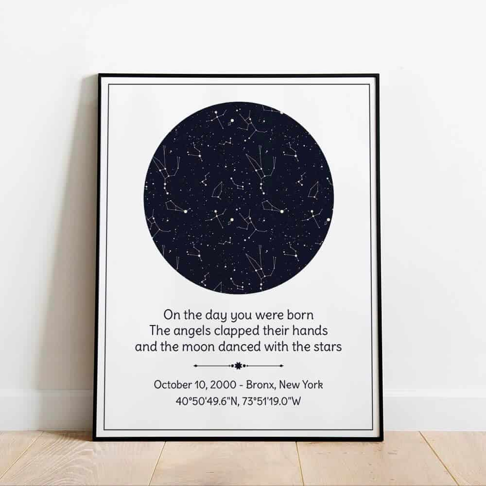 birthday constellation print only - cheap gift for women