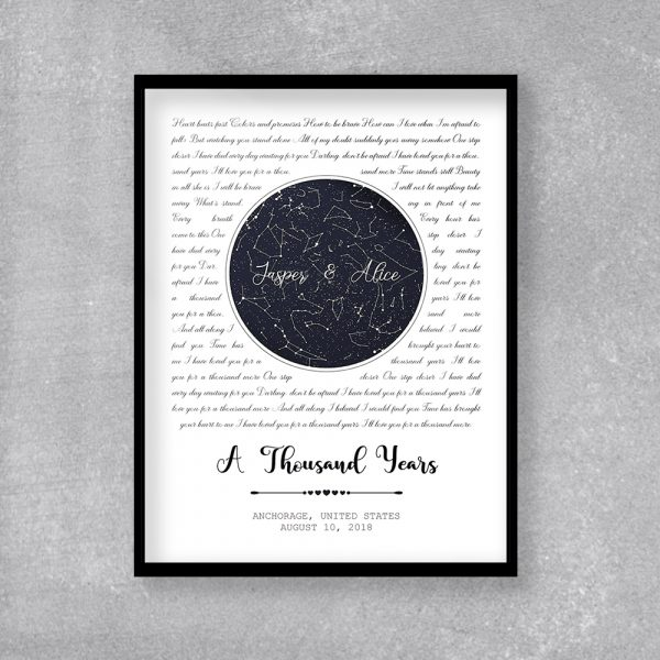 Framed Print last minute christmas gifts